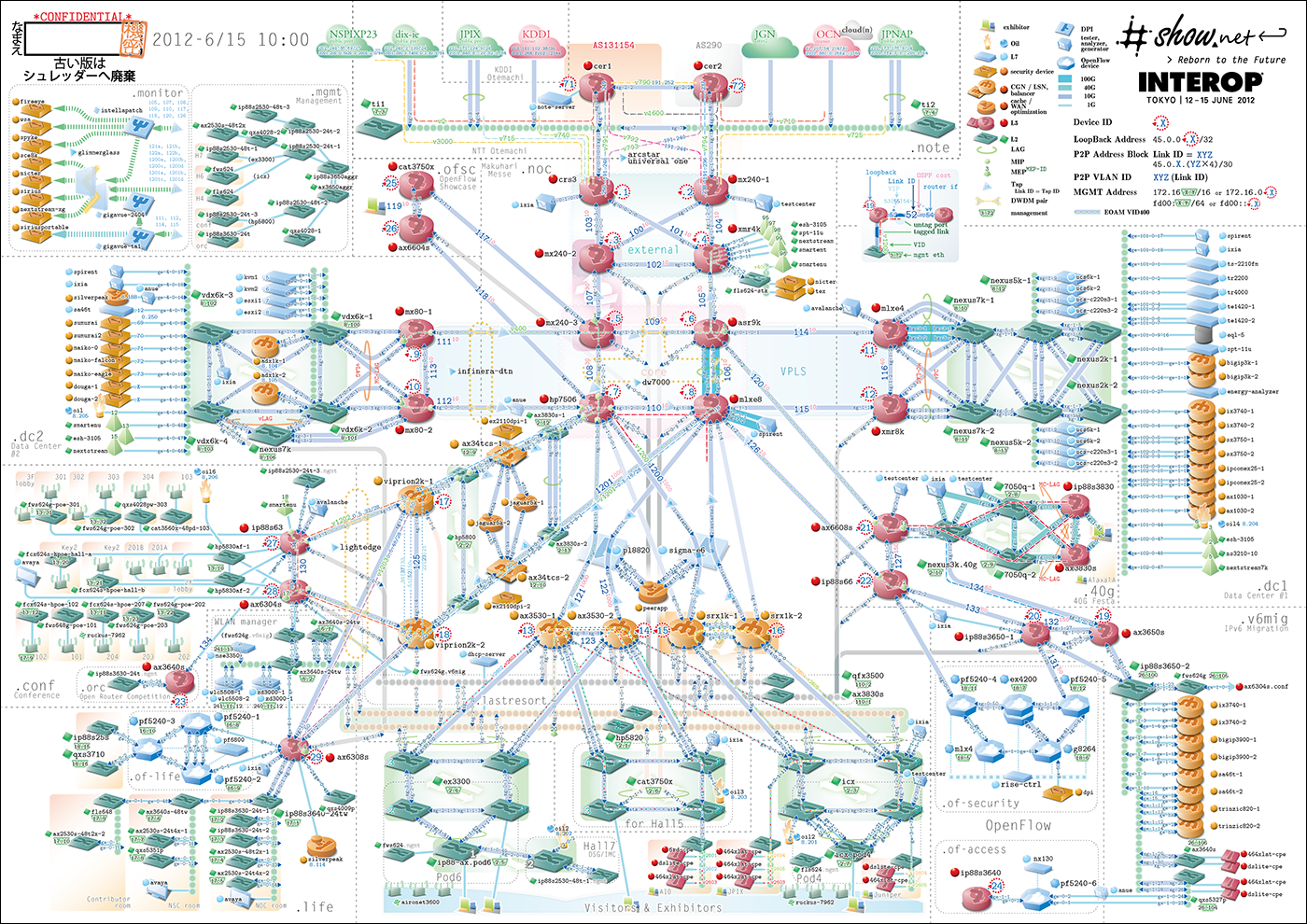 Switched Fabric furthermore What Is Lan And Different  ponents Of Local Area  work as well Show  Topology Map1 together with Fig9 moreover C virtual datacenter architecture. on network topology